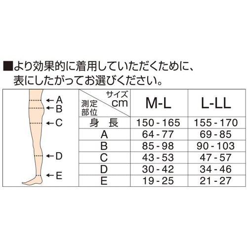 メディキュットサイズ表